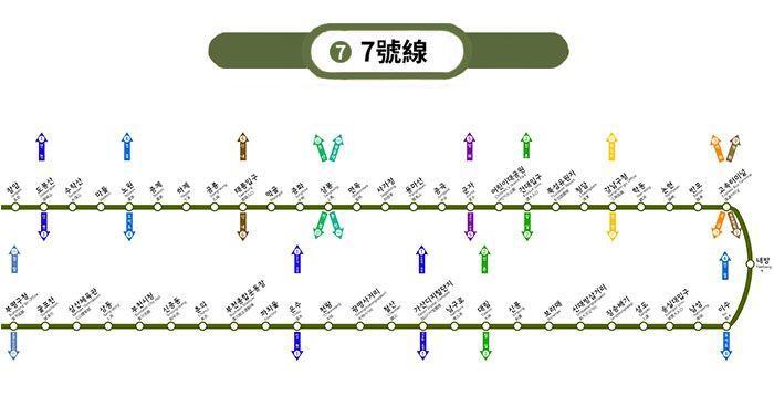 首爾地鐵7號線旅行
